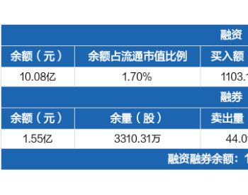 上海电气:融资净偿还623.69万元,融资余额10.08亿元(10-20)