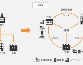 可再生能源发展利器——虚拟电厂