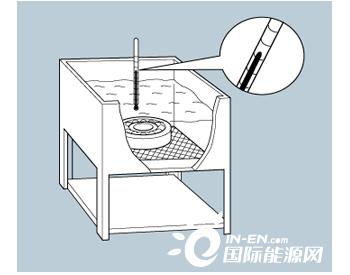 风电运维--安装拆卸小神器推介