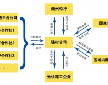 """浙江湖州银行率先推出""""强村光伏贷"""""""