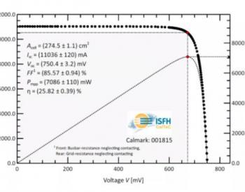 4500亿新能源巨头大动作!国家能源局公布重磅数据万亿赛道还能火多久?