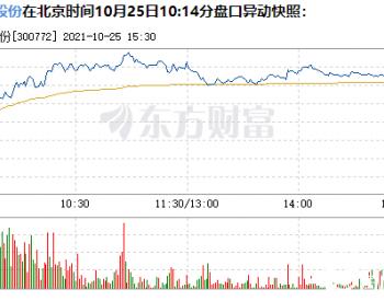 运达股份10月25日快速上涨