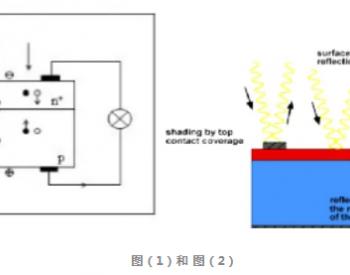 如何提高光伏电池的光电转换效率?