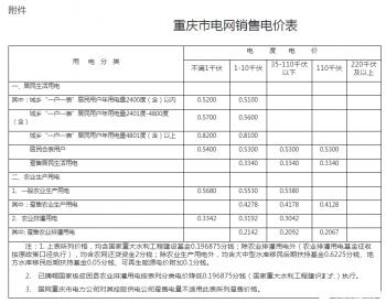 重庆:全面取消工商业目录销售电价(附新版销售电价表)