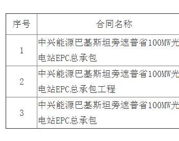 中标   华润电力登封有限公司筑友5MWp分布式光伏发电项目EPC工程总承包中标候选人公示