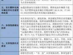 """山东潍坊推进""""氢进万家""""发布十项""""氢""""政"""