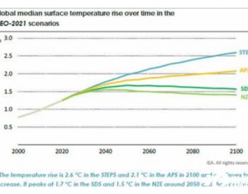 1385家企业备选!贝莱德推出全球最大的气候变化主题ETF