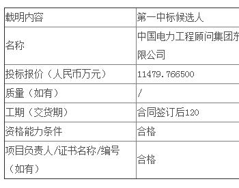 中标 | 辽宁公司国能康平发电有限公司30WMP分布式光伏项目EPC工程公开招标项目中标候选人公示