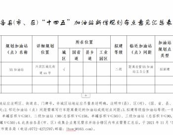 广西壮族自治区来宾市商务局关于编制成品油销售体
