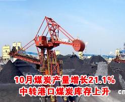 10月煤炭产量增长21.1% 中转港口煤炭库存上升