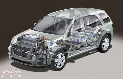 最新燃料电池车在法兰克福首演
