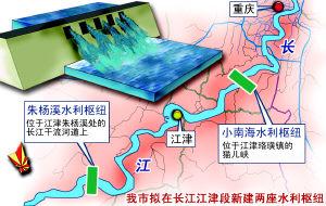 重庆拟在长江再建两大坝装机总量超<em>葛洲坝</em>(图)